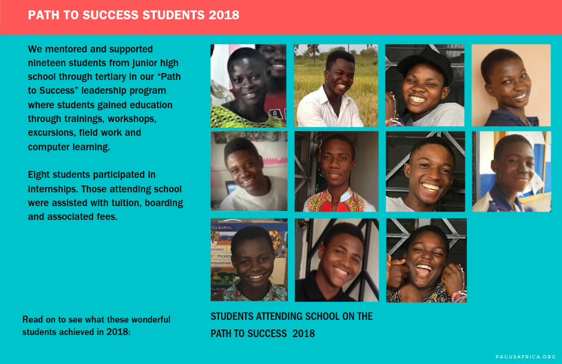 Students on the Path to Success