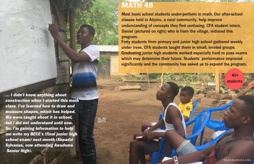 community classes in math